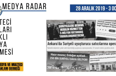Medya Radar 4. Hafta: 641 Haber Radar Takıldı
